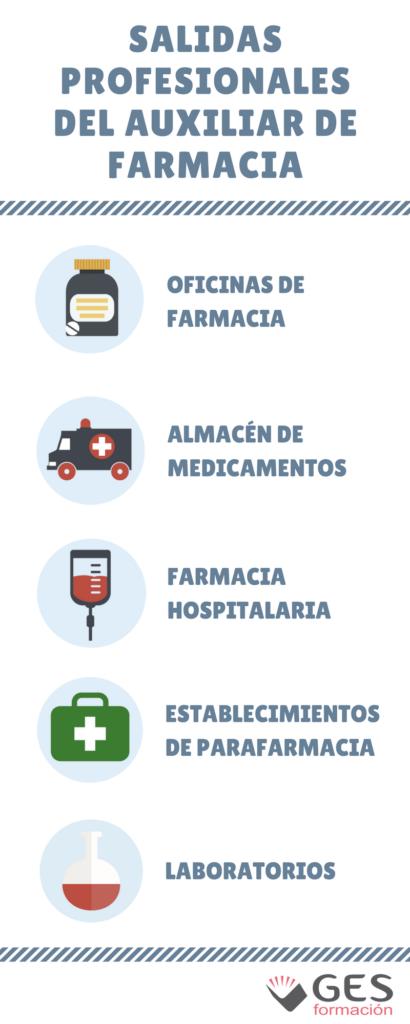 salidas profesionales farmacia